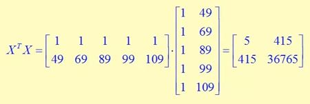 Linear Regression using Matrices