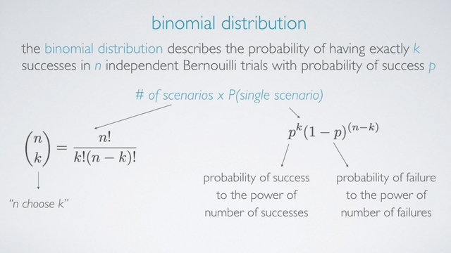Binomial Distribution - choose function