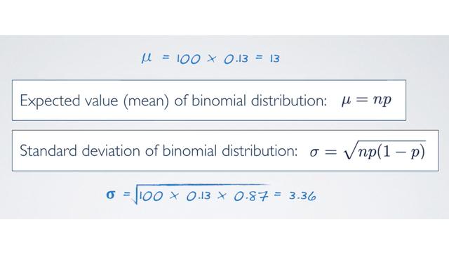 Binomial Distribution - standard deviation