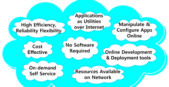 Cloud Computing - benefits