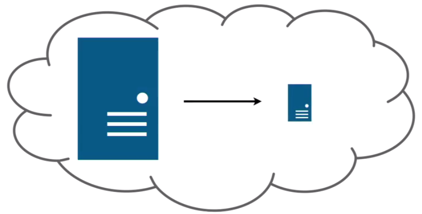 Cloud Computing - Scalable architectures