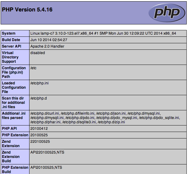 Install PHP on Ubuntu 14.04