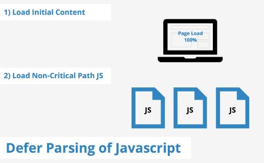 defer parsing javascript