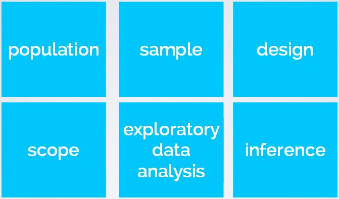 duke, data science