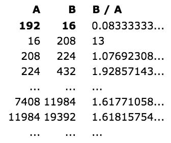 Maths - Fibonacci numbers