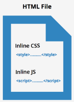 Inline JS and CSS