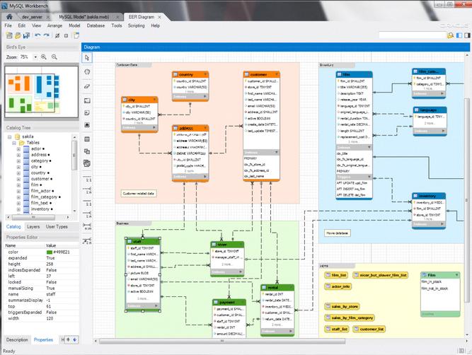 MySQL Workbench Tool