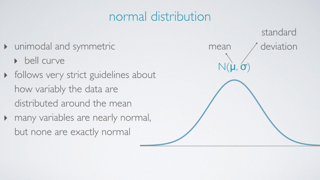Normal Distribution - mean and standard deviation