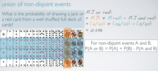 Statistical Inference - joint events